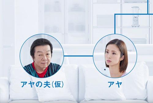 白戸家CMの家系図4
