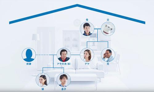 白戸家CMの家系図6